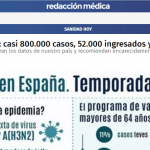 Coronavirus (COVID-19): Más Datos (Muertos y Muertes por Gripe con Vacuna)
