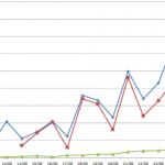 Coronavirus (COVID-19, SARS-CoV-2): Descenso en el Número de Nuevos Casos