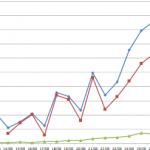 Coronavirus (COVID-19): Nuevo Descenso en el Número de Nuevos Casos