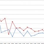 Coronavirus (COVID-19): Número y Porcentaje de Casos Confirmados y de Fallecidos