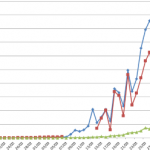 Coronavirus (COVID-19, SARS-CoV-2): Estado de Alarma, Real Decreto, Prórroga