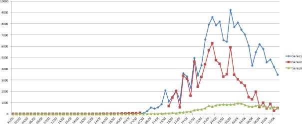 Gráfico: Tico (Javier) Gonzalo Micó (@TKvuestrobasket, devuestrobasket.com)