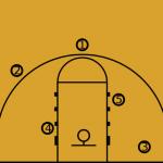 Coronavirus (COVID-19, SARS-CoV-2): Backcourt, Frontcourt, NBA, FIBA