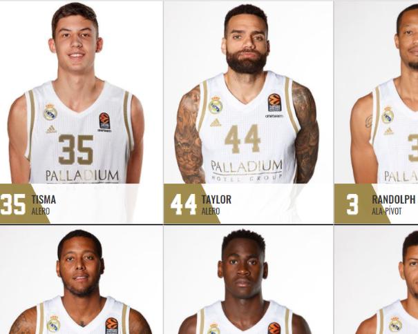 realmadrid.com/baloncesto/plantilla