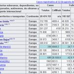 Coronavirus (COVID-19, SARS-CoV-2): Porcentaje de Fallecidos (Países Bajos, UK)