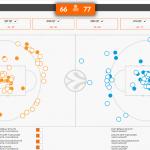 COVID-19 Coronavirus SARS-CoV-2: València, @EuroLeague, MVP, Baskonia, ACB
