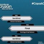 COVID-19 Coronavirus SARS-CoV-2: #CopaACB Madrid 2021, Sorteo, València