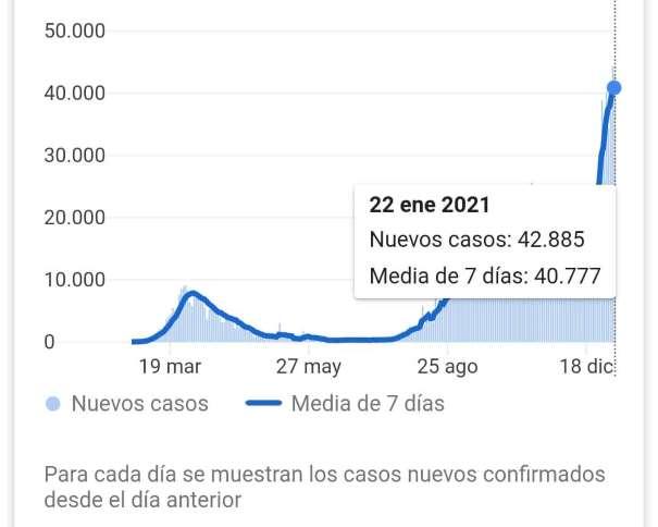 """Pandemia 2019"", Imagen tomada de mi móvil"