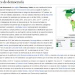 COVID-19 Coronavirus SARS-CoV-2: Democracia, Índice, Normalidad Democrática