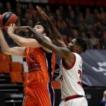 COVID-19 Coronavirus SARS-CoV-2: @EuroLeague R32, València, Derrota, Playoffs