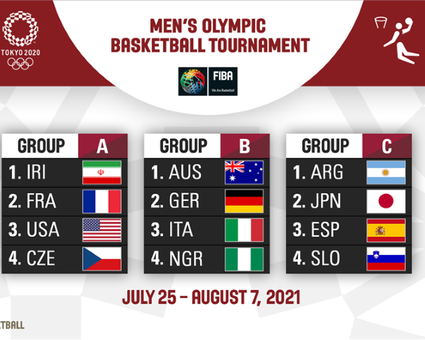 fiba.basketball/olympics/men/2020/news/men%E2%80%99s-olympic-basketball-tournament-ready-for-tip-off-tomorrow-as-final-rosters-confirmed